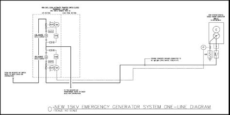 Emergency Generator System Diagram