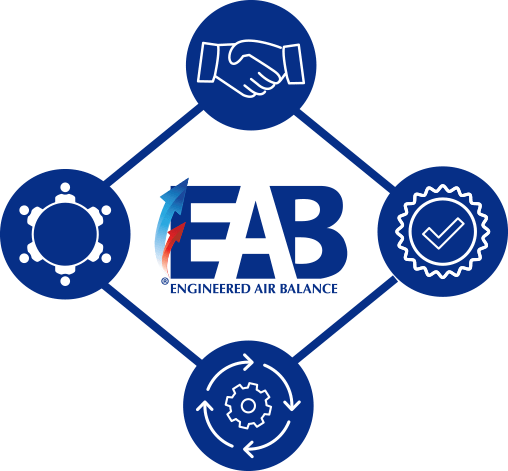 EAB's Mission, Vision, and Core Values are Created