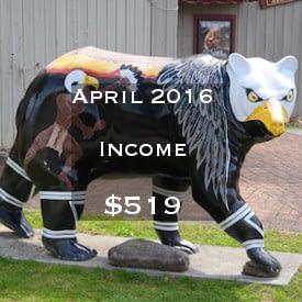 April 2016 Income